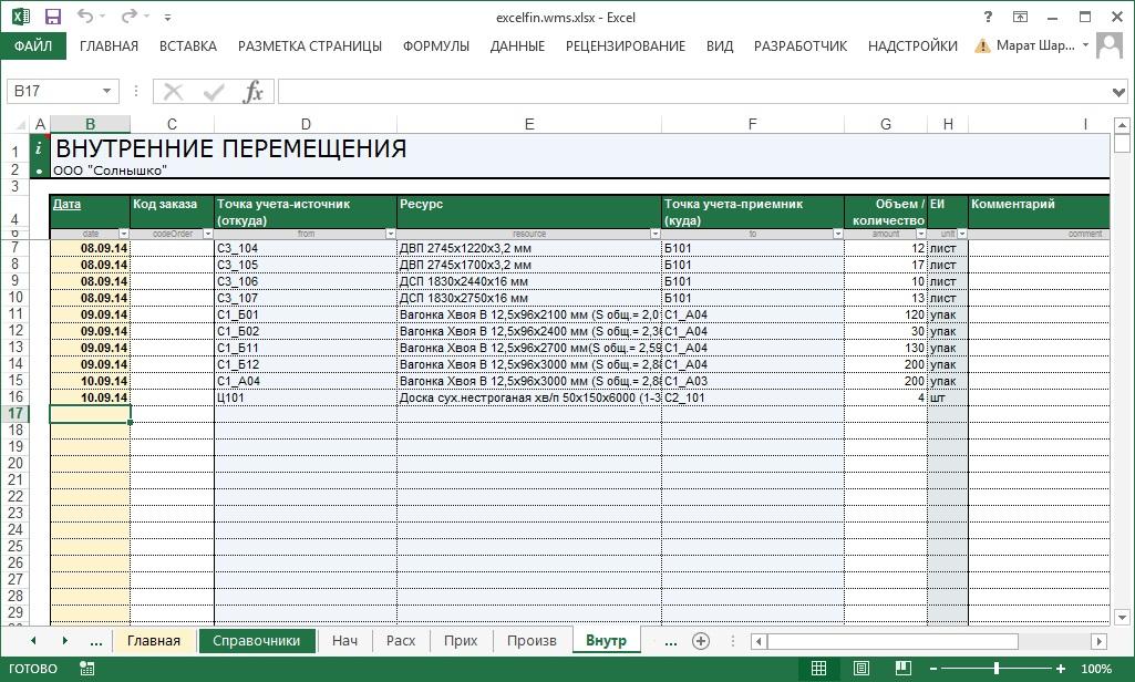 Программу расчета остатков на складе